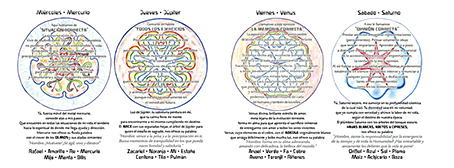 Punto de libro con los 7 Sellos de los Planetas de Rudolf Steiner